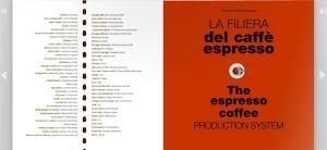 La filiera del Caffè Espresso di Franco e Mauro Bazzara