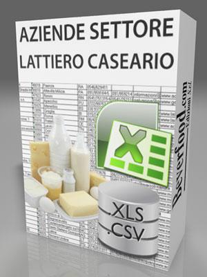 Latterie Caseifici Produzione latticini Italia Database