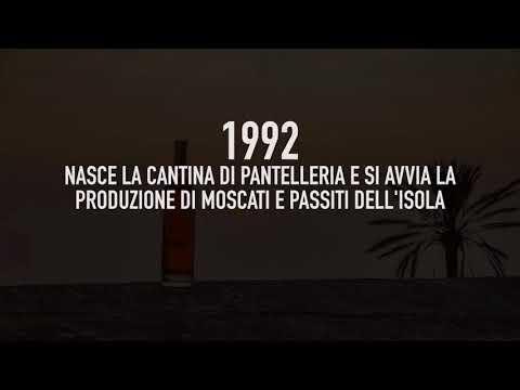 Cantine Pellegrino - Timeline