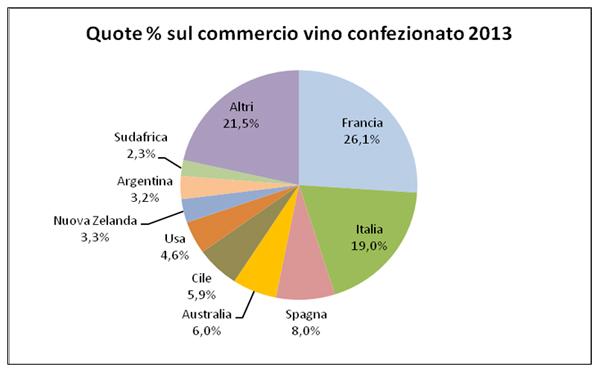 vino_confez_13