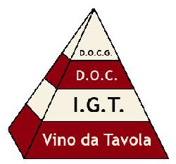 Le denominazioni DOCG e DOP in Italia: primo passo verso la tutela internazionale