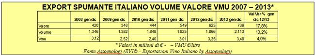 tabella_export_vino2