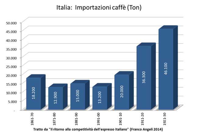 tabella_caffe