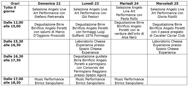 Appuntamenti_Poretti