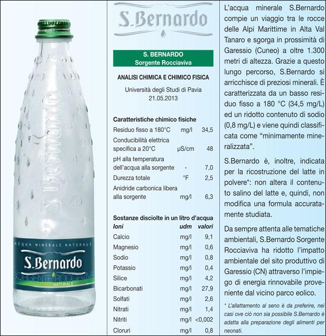 Sanpellegrino-terzine