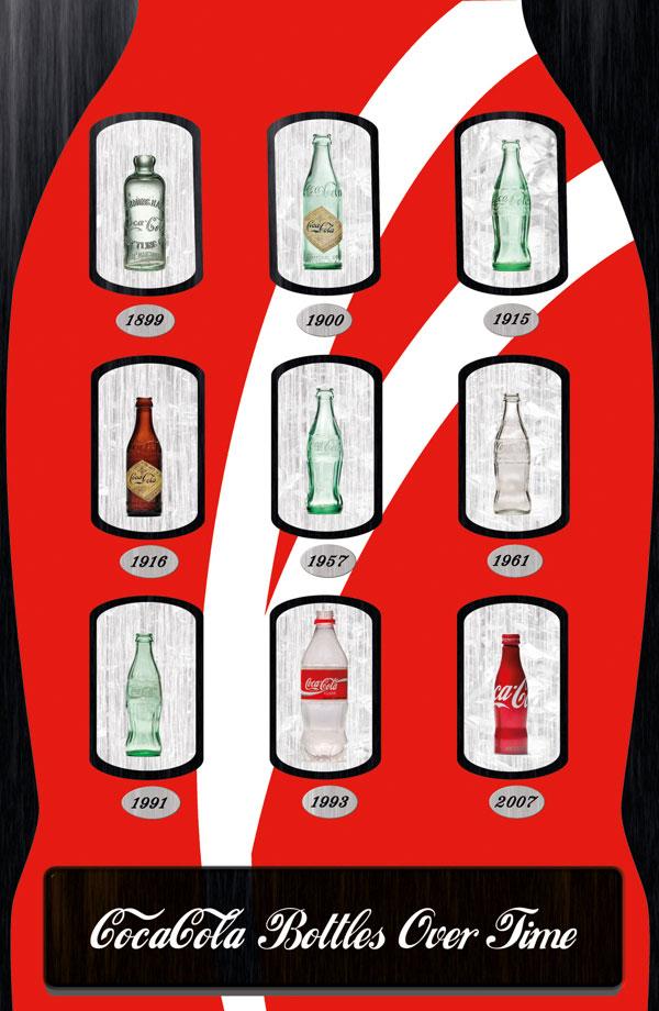 coca-cola-bottiglie-infografica-anteprima-600x920-806212
