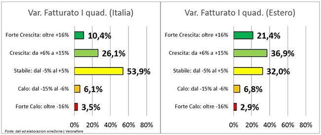 tabella-wine2wine