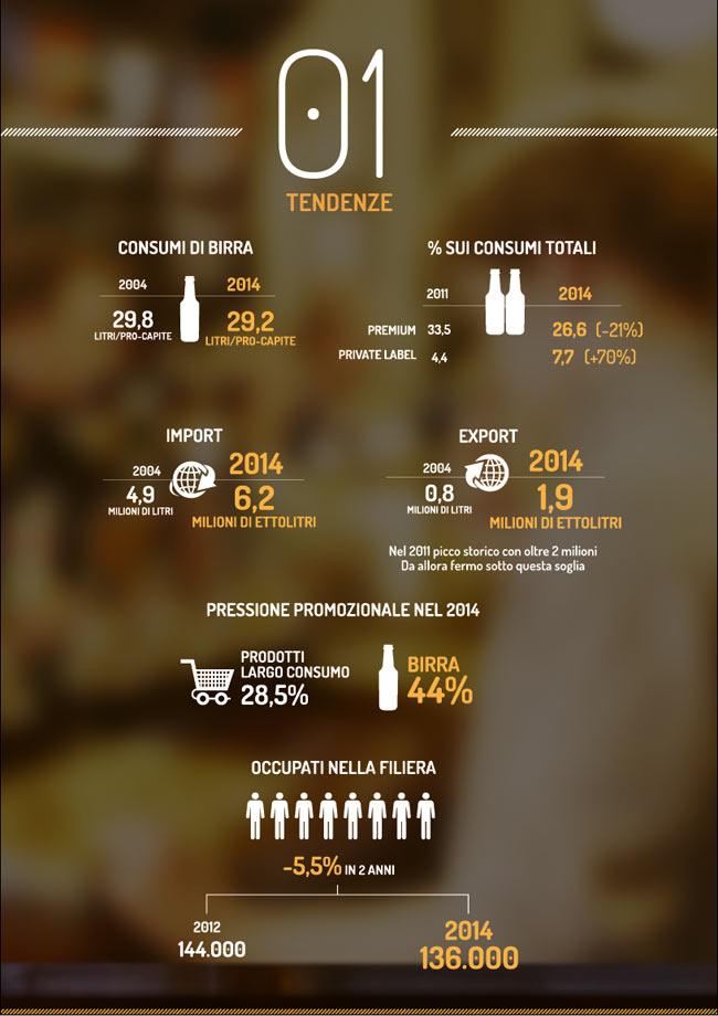 Infografica-tendenze