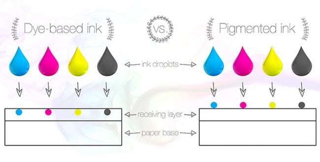 nuovi inchiostri