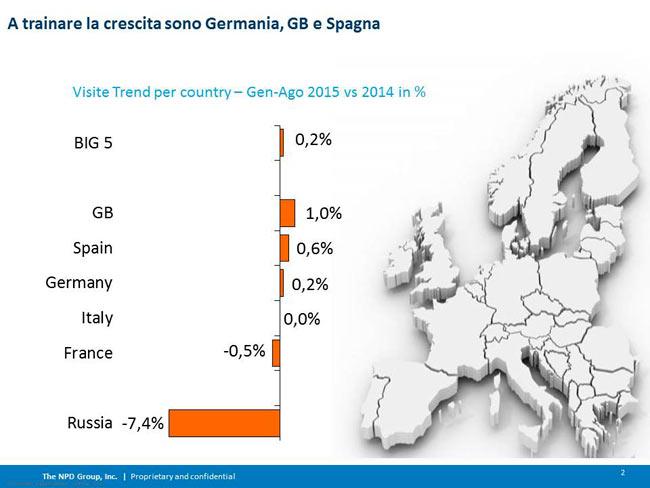 dati-paesi-eu