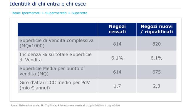 Chart-di-supporto-3