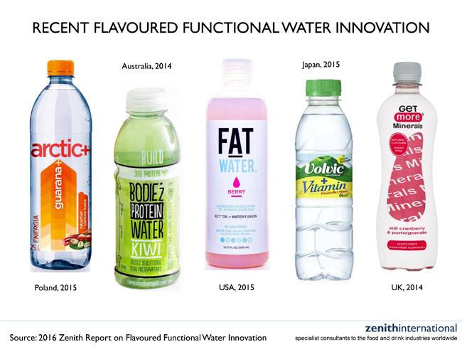 zenith-water-functional
