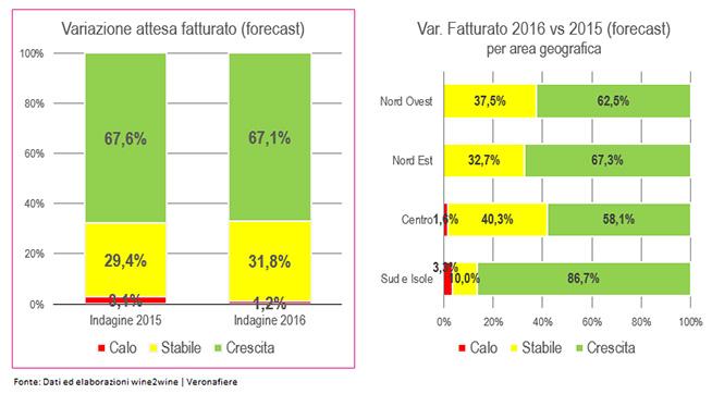 previsioni-fatturato-x-area-geografica-new