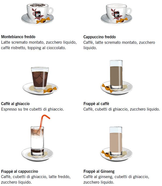 caffè-goppion