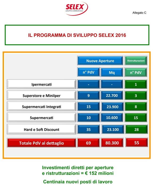 datiselexluglio2016_compressed-3