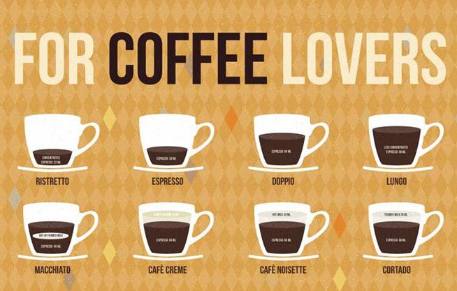 ECCELLENZA-CAFFè