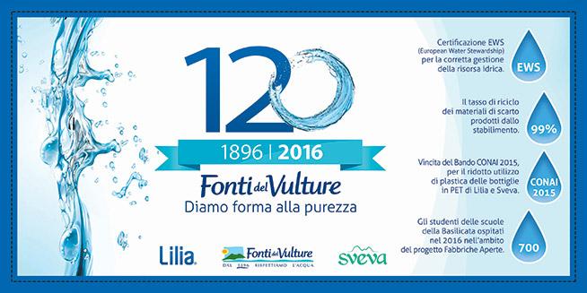 FONTI-DEL-VULTURE_FRONTE