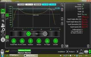 PARMACONTROLS: novita' a Cibustec 2016 nel campo del controllo in linea