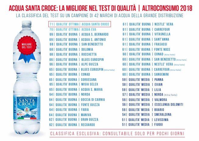 Acqua Santa Croce  la migliore nel test di qualità di Altroconsumo e02cb821028