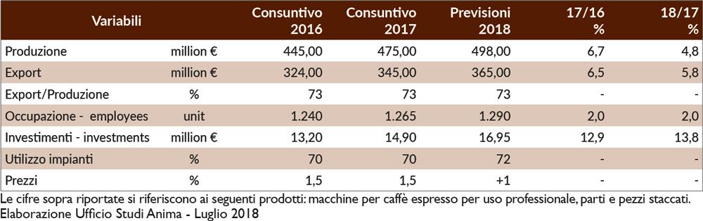 Il mercato italiano delle ipo