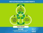 Nestlé investirà CFH 2 miliardi promuovere il passaggio da plastica vergine a plastica riciclata