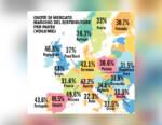 PLMA's: i prodotti a marchio del distributore crescono in tutta Europa